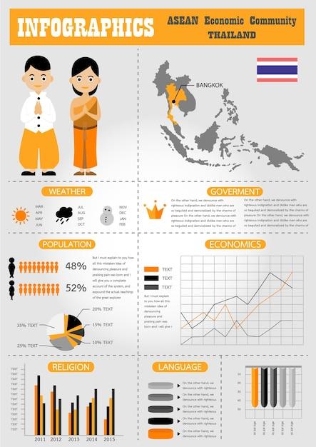 Infografiken für die asean wirtschaftsgemeinschaft Premium Vektoren