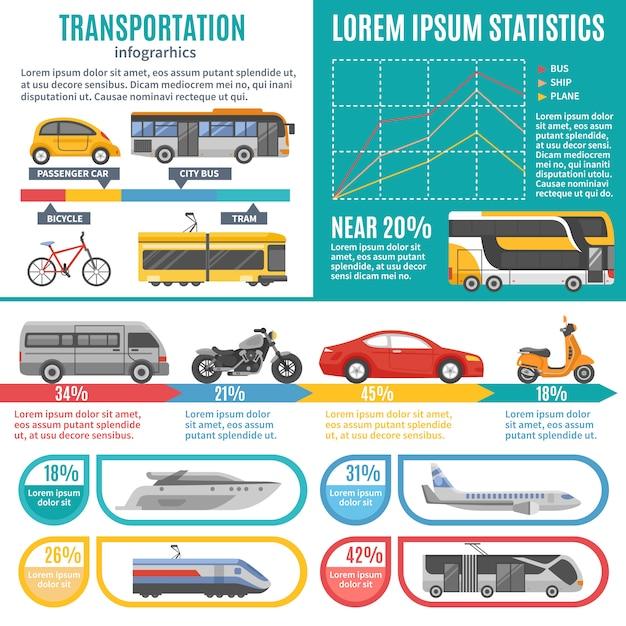 Infografiken für einzelpersonen und öffentliche verkehrsmittel Kostenlosen Vektoren