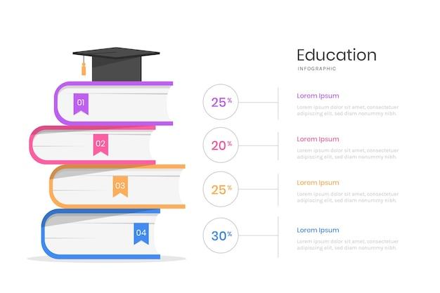 Infografiken für flache designausbildung Kostenlosen Vektoren