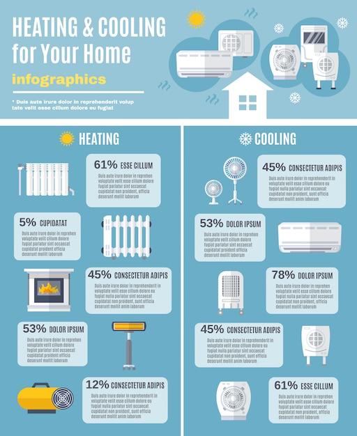 Infografiken zum heizen und kühlen Kostenlosen Vektoren