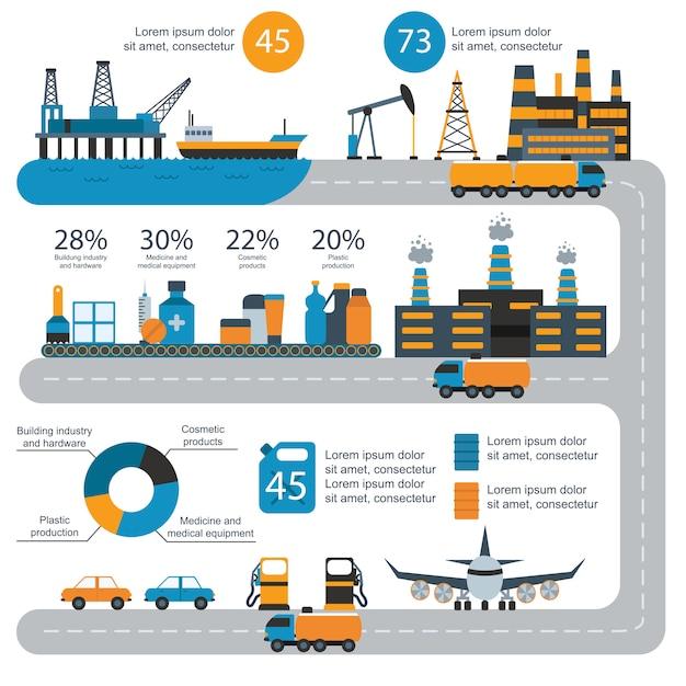 Infografische verteilung der weltölgasproduktion und erdölförderrate Premium Vektoren