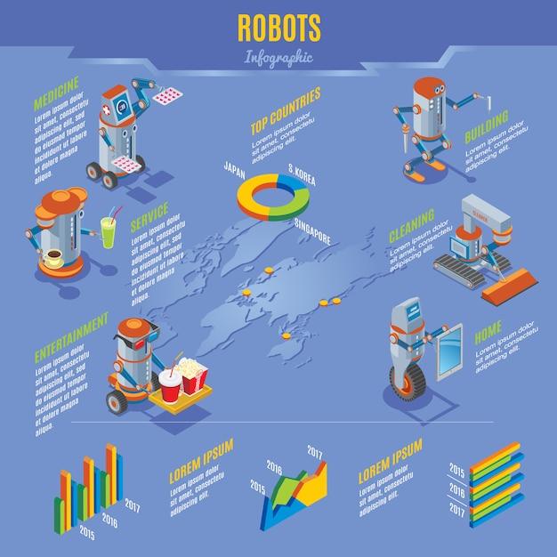 Infografisches konzept für isometrische roboter mit roboterassistenten zu hause bei der reinigung von unterhaltungsbereichen und -diensten für die gebäudemedizin Kostenlosen Vektoren