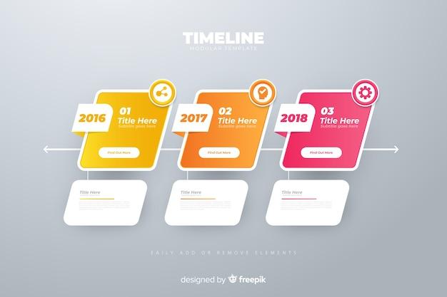 Infograpgic diagramm-zeitachseschablone des periodischen marketings Kostenlosen Vektoren