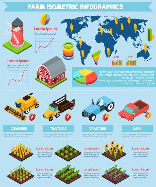 Infographic bericht der landwirtschaftsanlagen und der ausrüstung Kostenlosen Vektoren