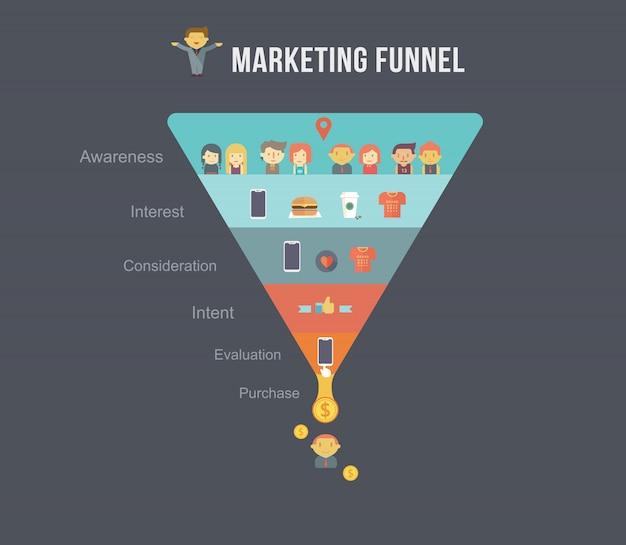 Infographic design des digitalen marketing-trichters Premium Vektoren