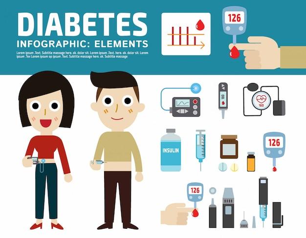 Infographic elemente der zuckerkrankheit. diabetes-ausrüstungsikonen eingestellt. Premium Vektoren