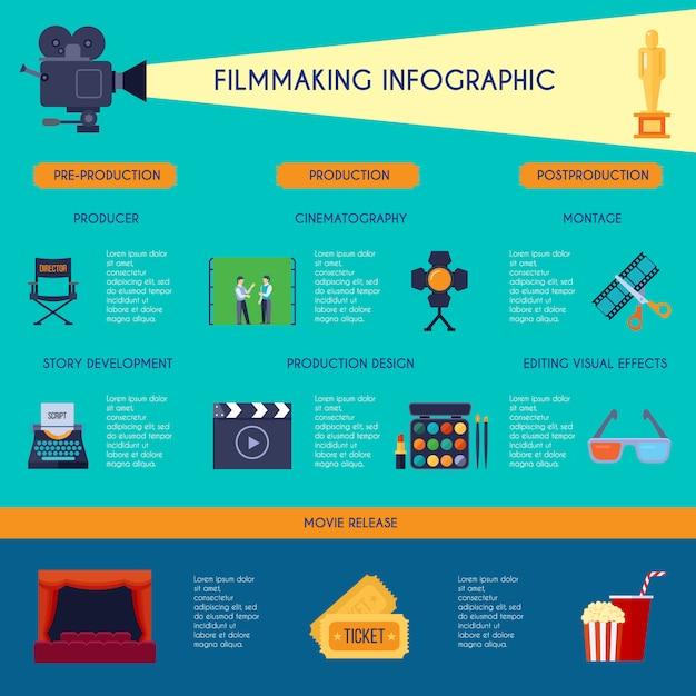 Infographic flaches retrostilplakat des filmemachens mit dem film, der blaue vektorillustration der klassischen symbole macht und aufpasst Kostenlosen Vektoren