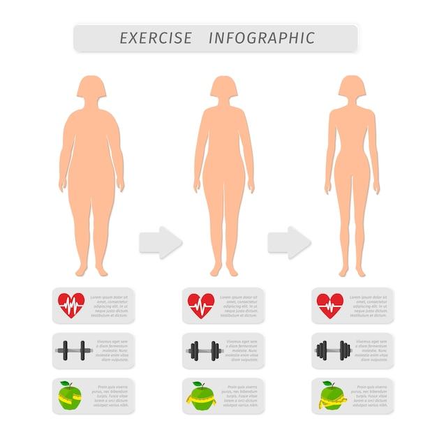 Infographic gestaltungselementsatz des eignungsübungsfortschritts der herzfrequenzstärke und des dünnheitsfrauenschattenbildes lokalisierten vektorillustration Premium Vektoren