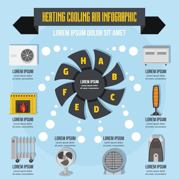Infographic konzept der heizungskühlluft, flache art Premium Vektoren