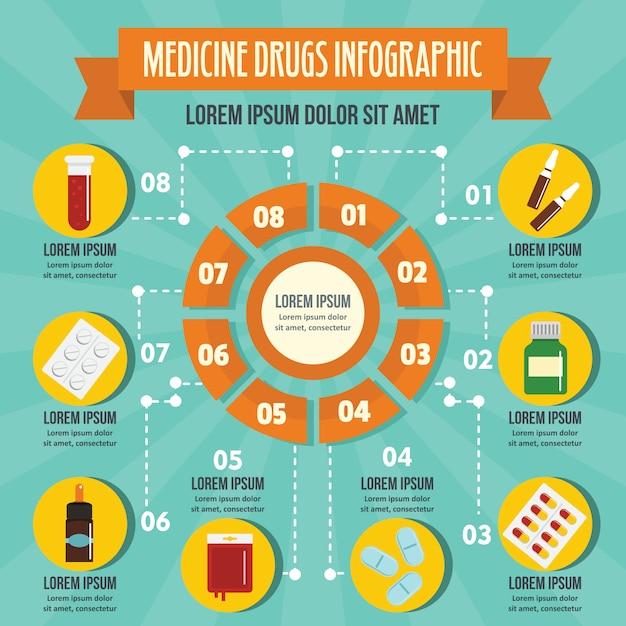 Infographic konzept der medizindrogen, flache art Premium Vektoren