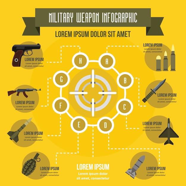 Infographic konzept der militärischen waffe, flache art Premium Vektoren