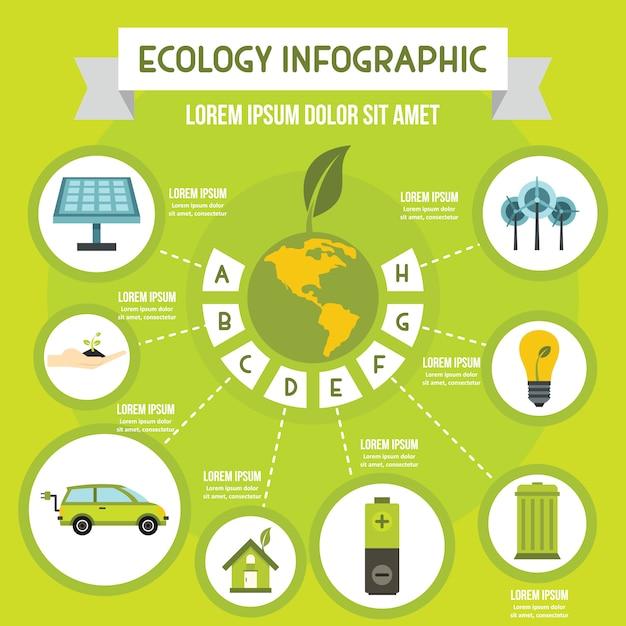 Infographic konzept der ökologie, flache art Premium Vektoren