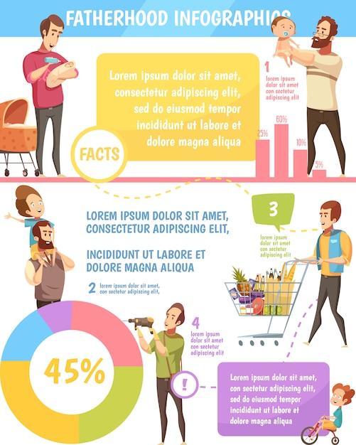 Infographic plakat der retro- karikatur der vaterschaftsarbeitsfamilien-balance mit dem haushaltskinderaufzuchtzeit-ausgabenverteilungs-vektorillustration Kostenlosen Vektoren