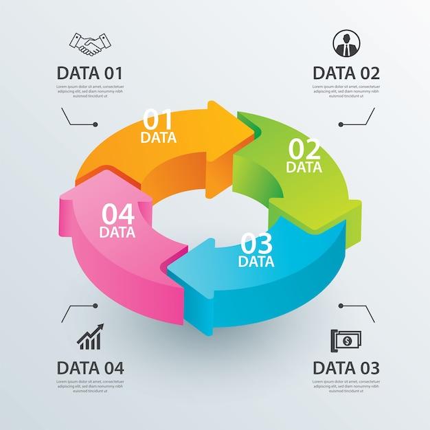 Infographic schablone der geschäftskreispfeile mit 4 daten. Premium Vektoren