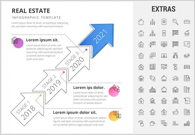 Infographic schablone der immobilien, elemente, ikonen Premium Vektoren
