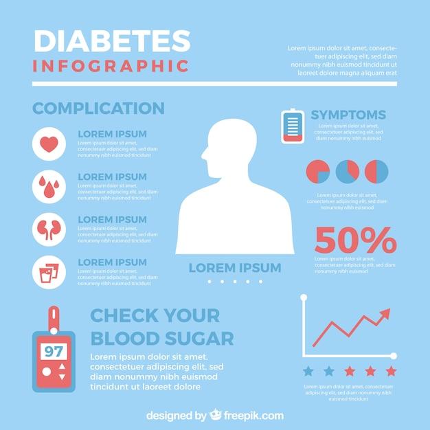 Infographic schablone des diabetes mit flachem design Kostenlosen Vektoren