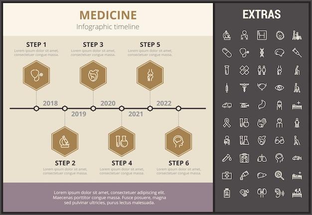 Infographic schablone, elemente und ikonen der medizin Premium Vektoren