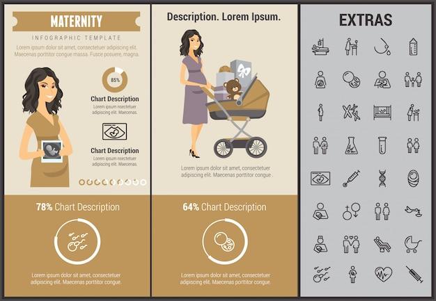 Infographic schablone, elemente und ikonen der mutterschaft Premium Vektoren
