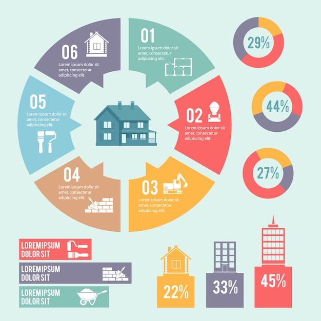 Infographic schablonenkreisdiagramm des baus Kostenlosen Vektoren