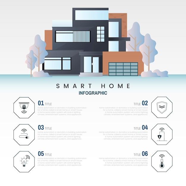 Infographic vektor der intelligenten haupttechnologie Kostenlosen Vektoren