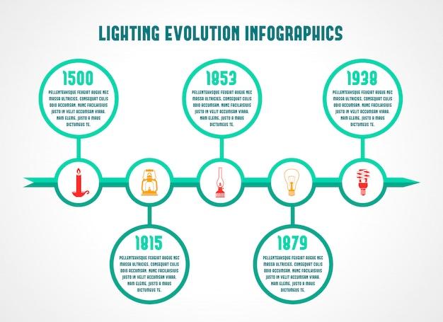 Infographic vektorillustration der taschenlampen- und lampenenergieeinsparungszeitachse Kostenlosen Vektoren