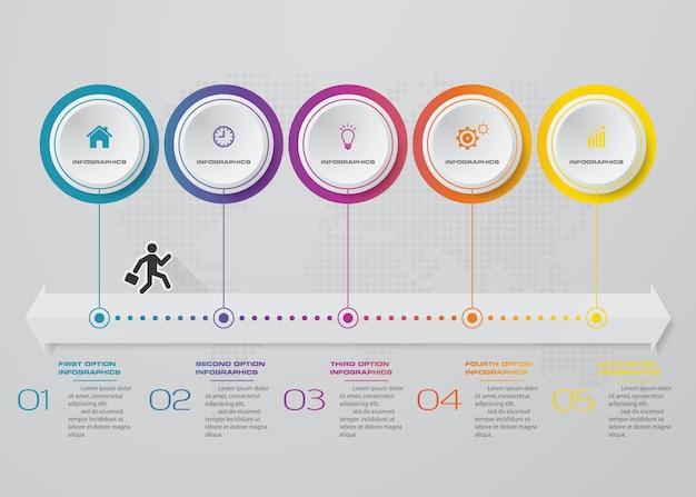 Infographics elementdiagramm mit 5 schritten zeitachse. Premium Vektoren