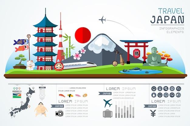Infographics reise- und marksteinjapan-schablonendesign Premium Vektoren