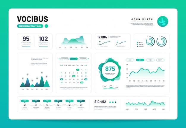 Infographik dashboard. admin-panel-oberfläche mit grünen diagrammen, grafiken und diagrammen. Premium Vektoren
