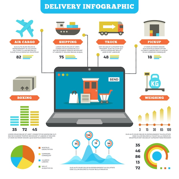 Infographik frachtlogistik und produktionslieferung Premium Vektoren