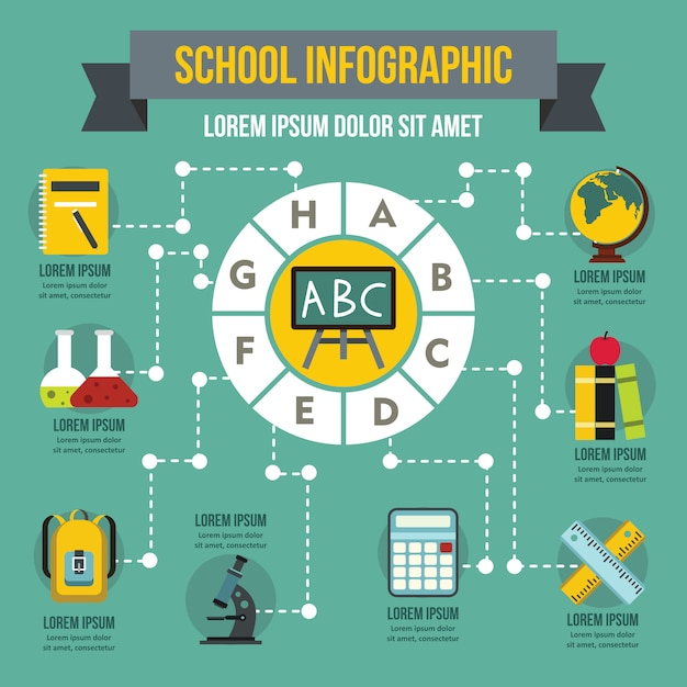 Infographik konzept der schule, flachen stil Premium Vektoren