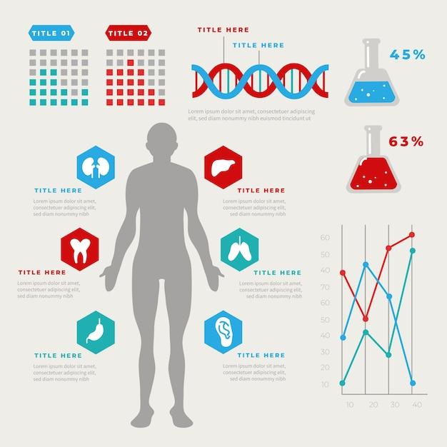 Infographik medizinische gesundheitsversorgung Kostenlosen Vektoren