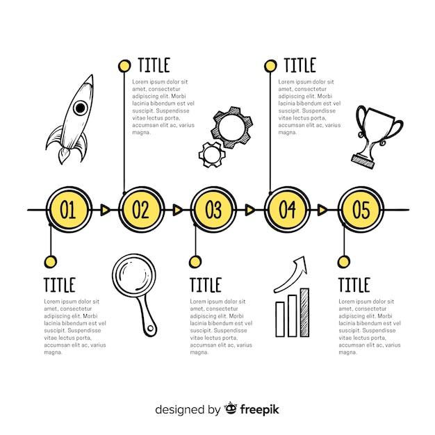 Infographik timeline handgezeichneten gemacht Kostenlosen Vektoren