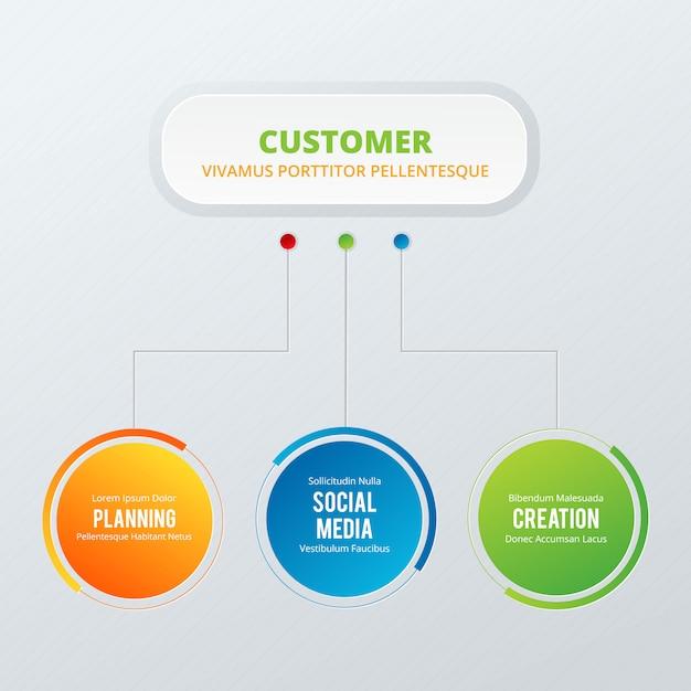 Infographik vorlage für unternehmen mit 3 optionen Premium Vektoren