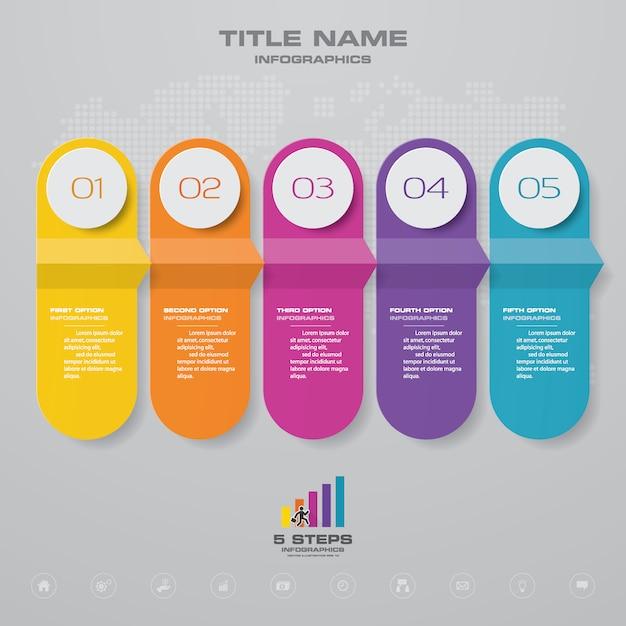 Infographikelement mit 5 schritten für die zeitleiste. Premium Vektoren