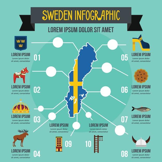 Infographikkonzept schwedens, flache art Premium Vektoren