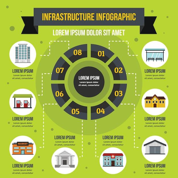 Infrastruktur infographik banner konzept. flache illustration des infographic vektorplakatkonzeptes der infrastruktur für netz Premium Vektoren