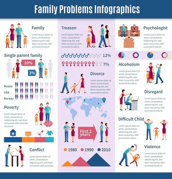 Inländische probleme infographik poster Kostenlosen Vektoren