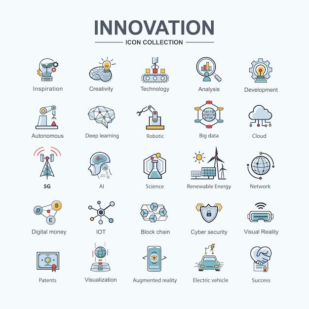 Innovationsikonensatz für futuristische technologie, ev, künstliche intelligenz, autonomes roboternetz und 5g. Premium Vektoren