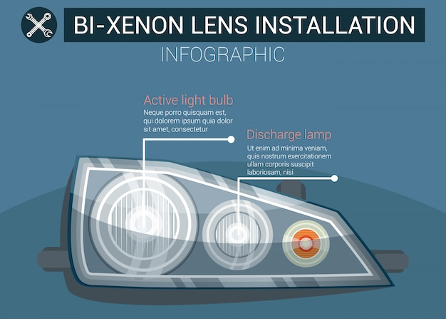 Installation von infografik-bi-xenon-objektiven Premium Vektoren