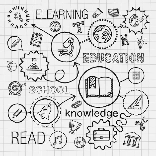 Integrierte symbole der bildungshandzeichnung. skizze infografik illustration mit linie verbunden gekritzel luke piktogramme auf papier. e-learning, netzwerk, schule, hochschule, information, wissenskonzepte Premium Vektoren