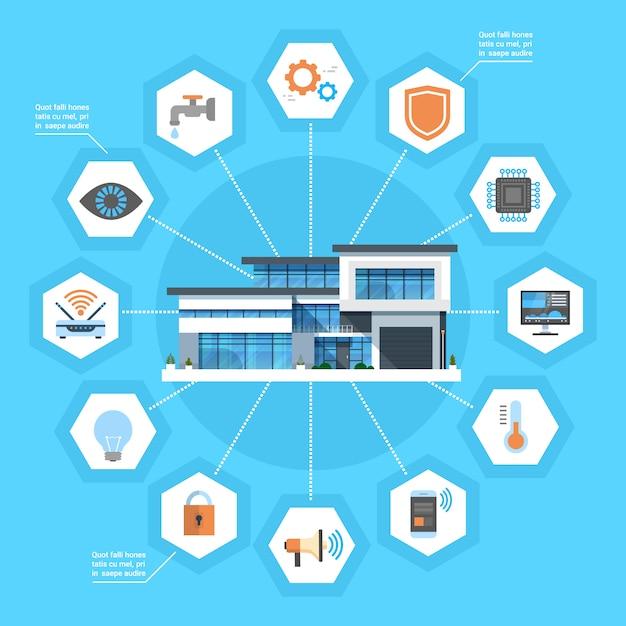 Intelligentes hauptkonzept infographics-modernes haus-technologiesystem mit zentralisierter steuerungsikonen-fahne Premium Vektoren