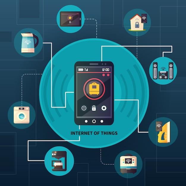 Internet des sachenhausautomationssystems iot retro- karikaturplakat-smartphone-kreiszusammensetzung Kostenlosen Vektoren