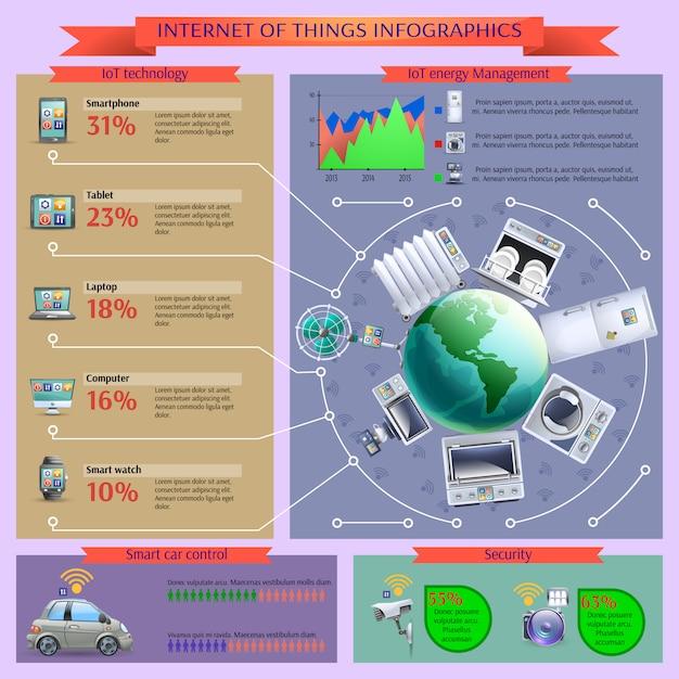 Internet von sachen-informatik-planfahne Kostenlosen Vektoren