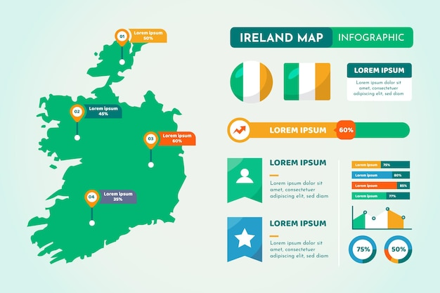 Irland karte infografik vorlage Kostenlosen Vektoren