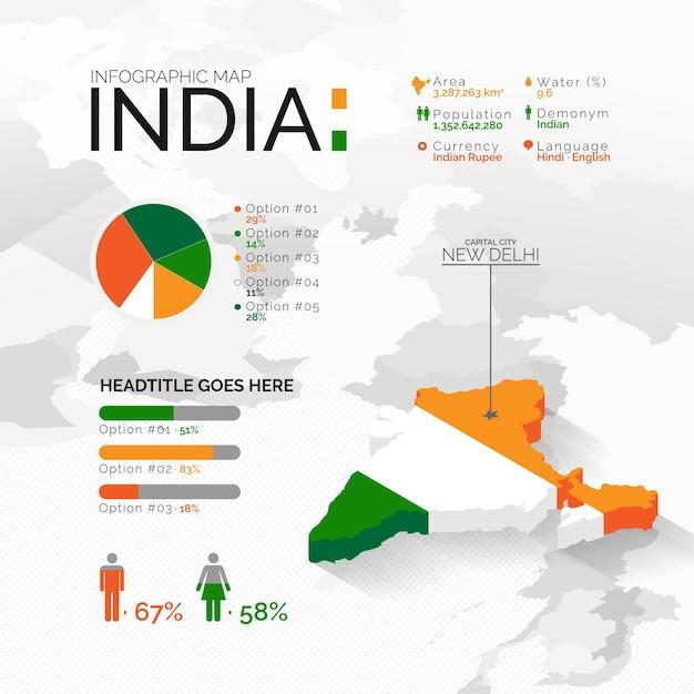 Isometrische art indien karte infografiken Premium Vektoren