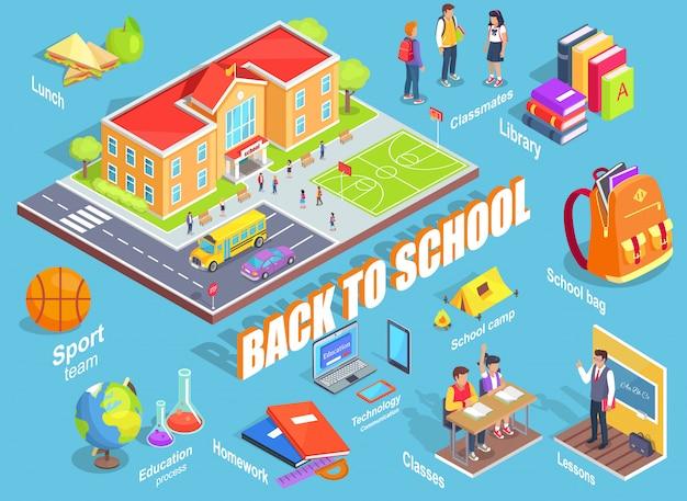 Isometrische back to school mit verschiedenen objekten Premium Vektoren