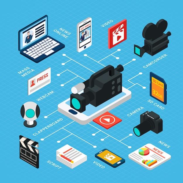 Isometrische flussdiagrammvideozusammensetzung des fotos mit lokalisierten piktogrammen und bildern der elektronischen ausrüstung für das filmen Kostenlosen Vektoren