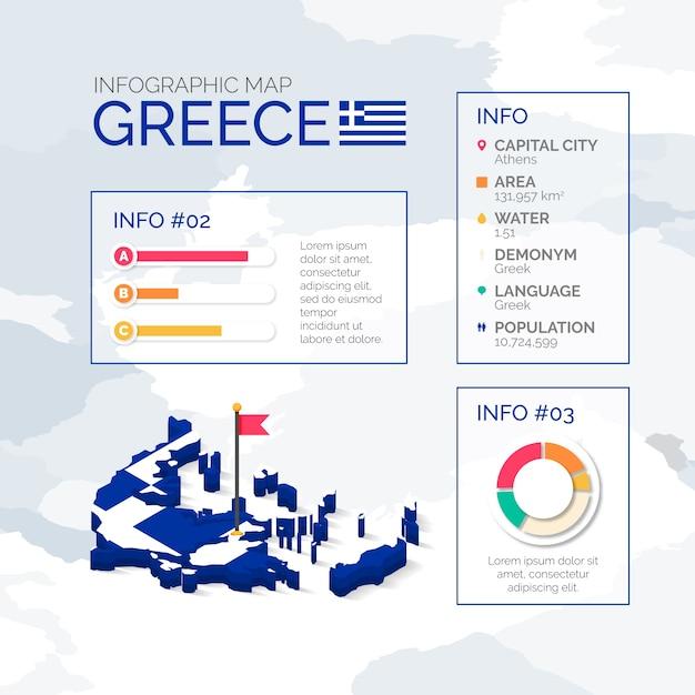 Isometrische griechenlandkarte infografik Kostenlosen Vektoren