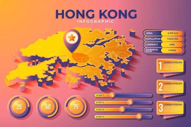 Isometrische hong kong karte infografiken Kostenlosen Vektoren
