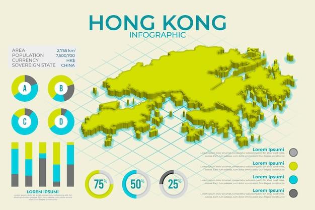 Isometrische hong kong kartengrafiken Kostenlosen Vektoren